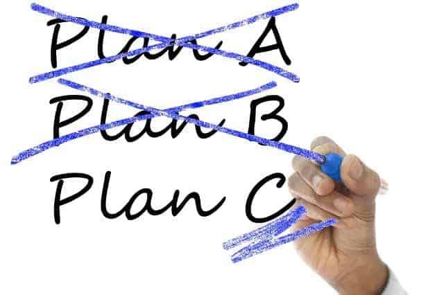 Unternehmensfolge, Planung, Nachfolgeplan